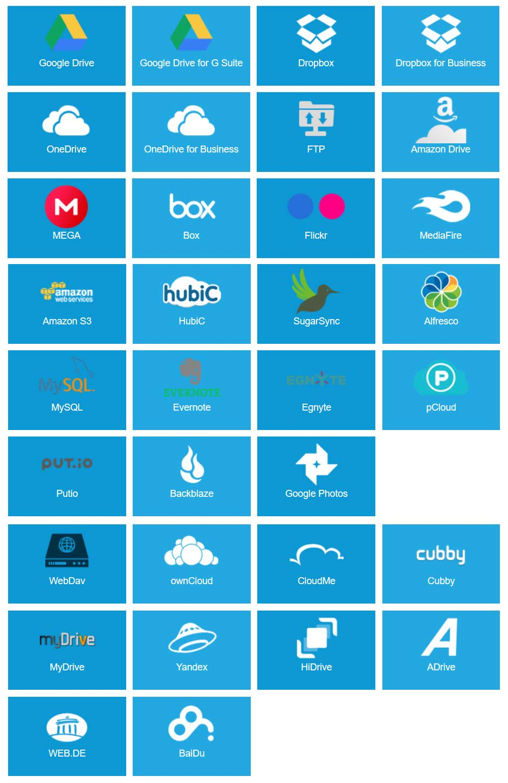 Multcloud podporované platformy
